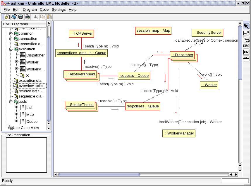 uml диаграмм linux